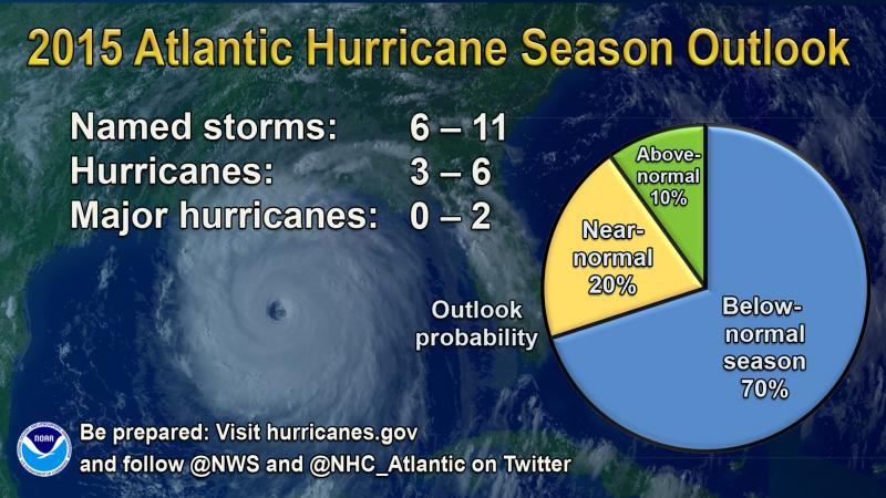 A graphic shows NOAA's prediction of between six and 11 named storms in the upcoming Atlantic hurricane season.