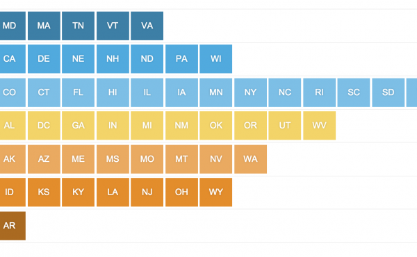 Graphic: How Prepared Is Your State For The Next Outbreak?