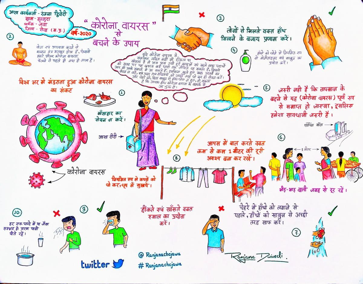 COVID-19 do's and don'ts. Dwivedi and her 21-year-old son, Rishikesh, drew this poster to help people in Gurguda understand the coronavirus.