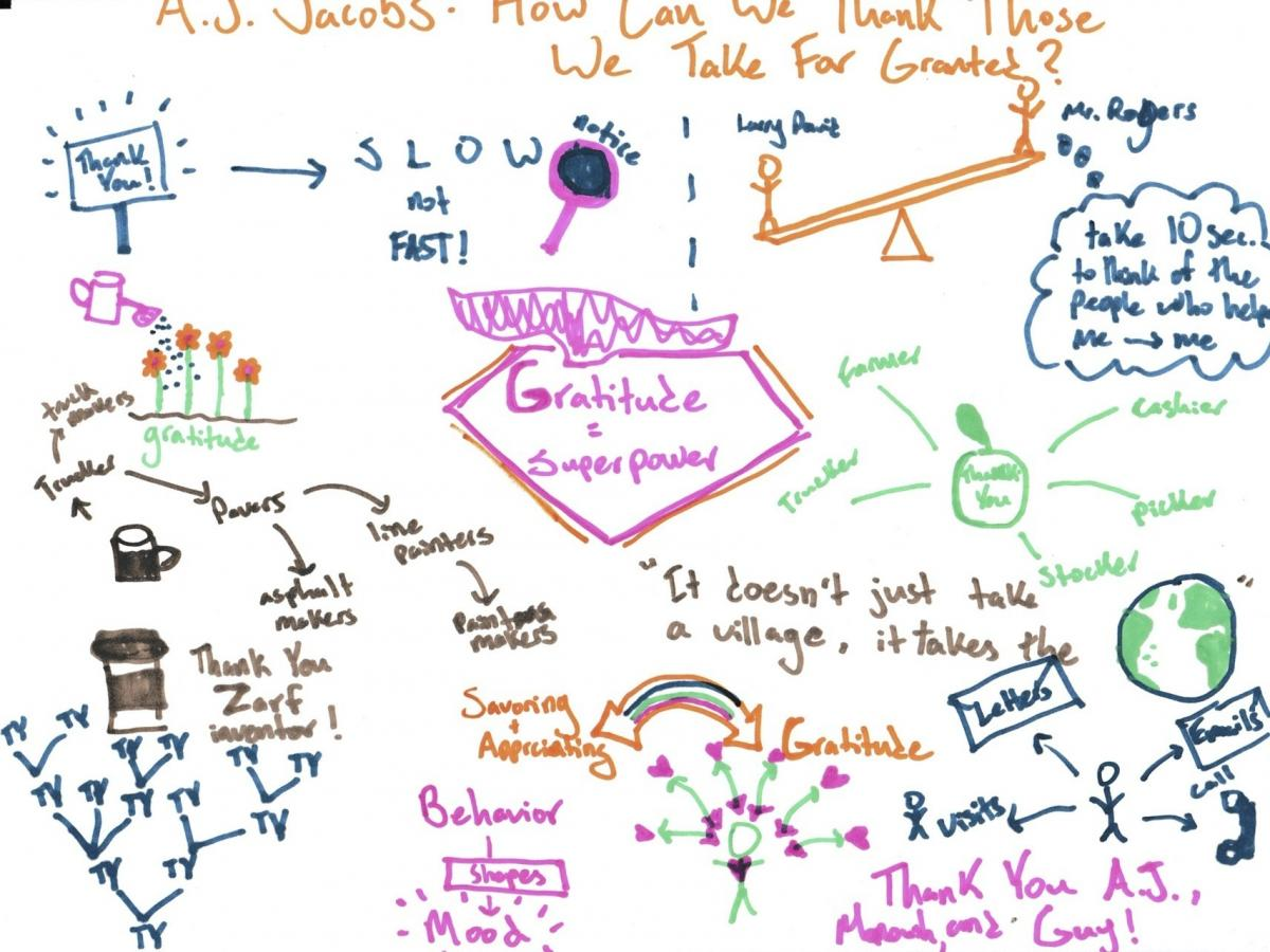 Example of sketch notes for A.J.'s TED Radio Hour segment.