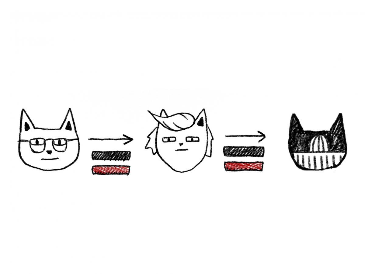 Flowchart depicting a relay race between three cats.