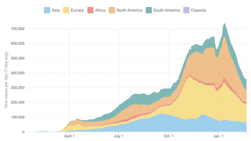 Growth of coronavirus cases around the world (as of Feb. 21)
