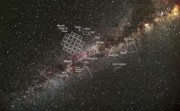 The small squares superimposed on this image of the Milky Way galaxy show where in the sky the Kepler telescope is hunting for Earth-like planets. Kepler, which launched in 2009, has identified more than 100 planets.