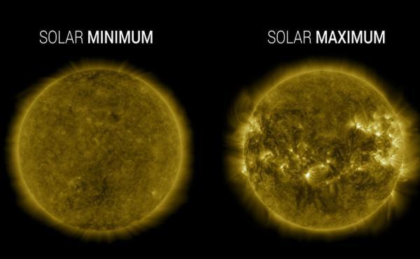 Images from NASA's Solar Dynamics Observatory highlight the appearance of the Sun at solar minimum (left, Dec. 2019) versus solar maximum (right, April 2014).