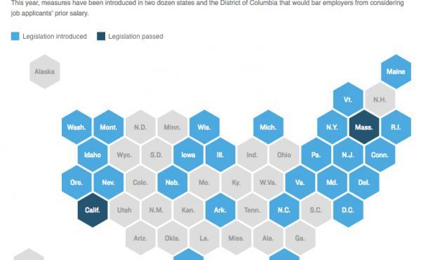 States eyeing bills on salary history.