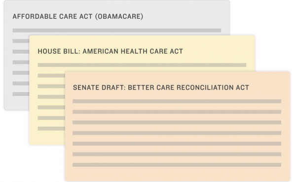 """Overlapping cards representing the various health laws and proposals --€"""" ACA, AHCA and BCRA"""