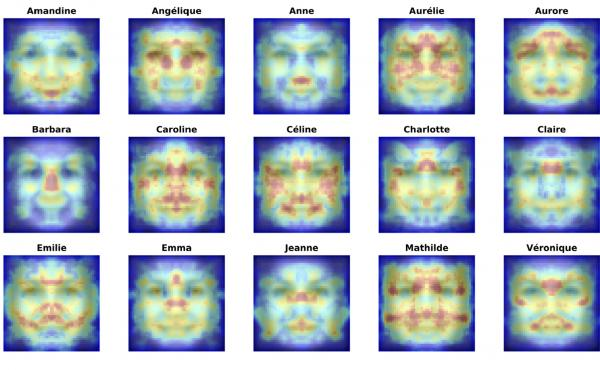 A computer analysis found that people with the same name were more likely to share similar expressions around their eyes and mouths, areas of the face that are easier to adjust.